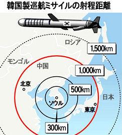 998407 - 日経平均株価 多数のミサイルで日本本土を狙いながら 自分達は被害者だと叫んでも説得力がないぞ。