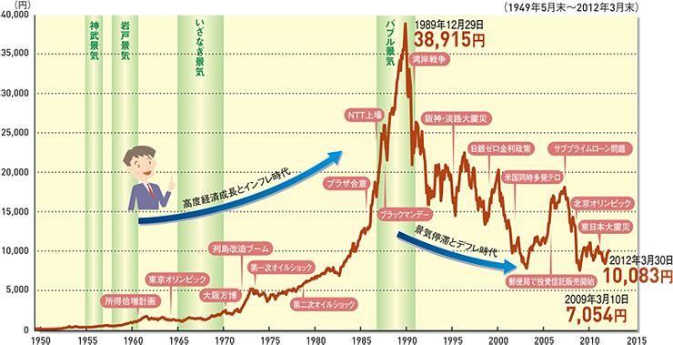 998407 - 日経平均株価 ご安心下さい。 まだまだ下がります。 とにかく明るい日経(^^)