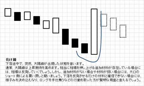 998407 - 日経平均株価 本日、強烈に踏み上げられた。 だが余裕。 明日から絶好の売りチャンス到来。