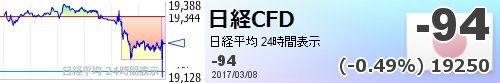 998407 - 日経平均株価 投げですかね~