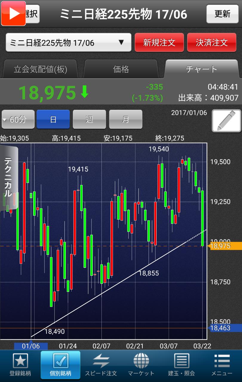 998407 - 日経平均株価 あかんやつや 17000迄行くぞこれ/(^o^)\