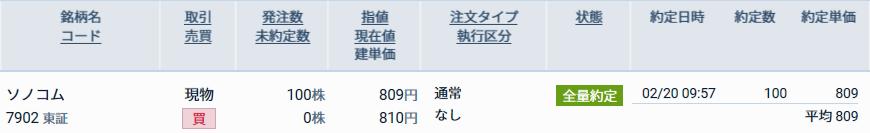 7902 - (株)ソノコム 100株 809円カイ で入りました。 無借金なので、優待楽しみに長期保有予定。 ※♪思い出だけをそ