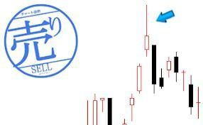 1570 - (NEXT FUNDS)日経平均レバレッジ上場投信 僕だけでガンバリマス❗ 上髭大作戦❗  明日は19125作戦❗