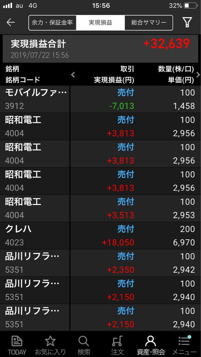 1570 - (NEXT FUNDS)日経平均レバレッジ上場投信 ワシは日経分からんで 個別でなんとか稼いでるよ(^^)