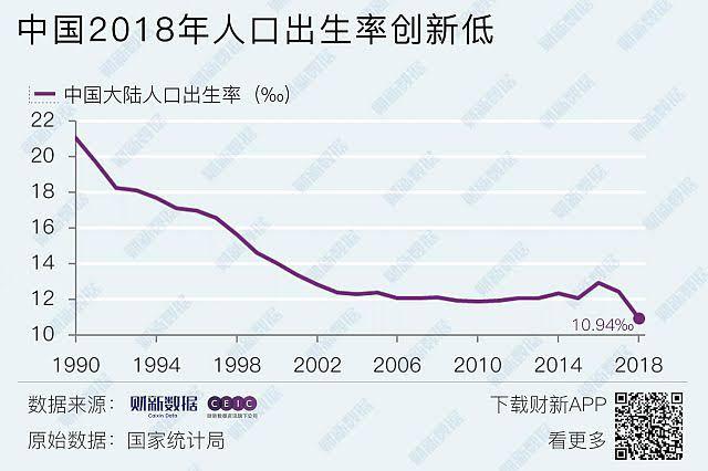 1570 - (NEXT FUNDS)日経平均レバレッジ上場投信 中国は、 人口動態上の覇権国の条件を、 満たしていない。 やはり中国は単なる挑戦国に過ぎないのだ。