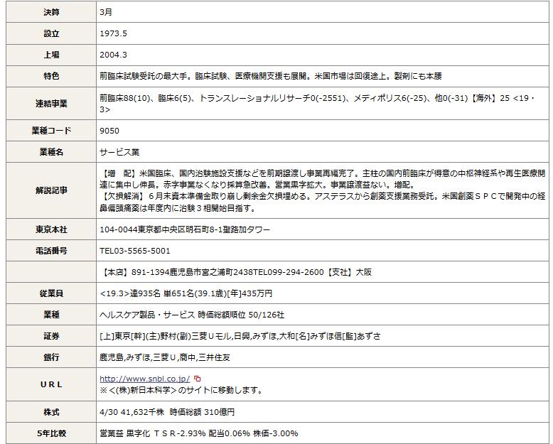 4344 - ソースネクスト(株) 新日本科学買い!