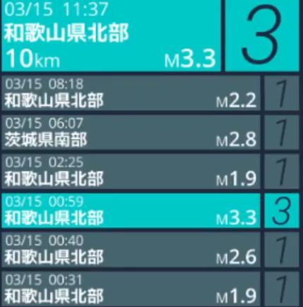 998407 - 日経平均株価 和歌山はずっと余震続いてるみたいだけど大丈夫なの?