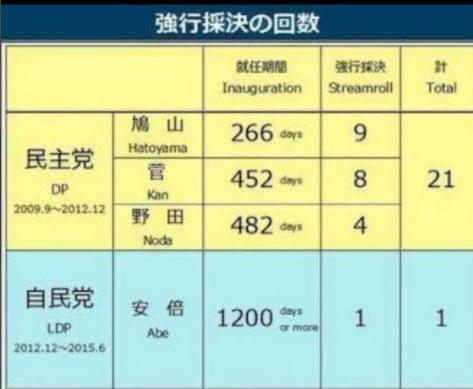 998407 - 日経平均株価 立憲の福山氏 「数の力で押し切られ採決されました」