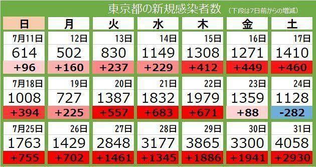 998407 - 日経平均株価 きゃぁーーーあーーー