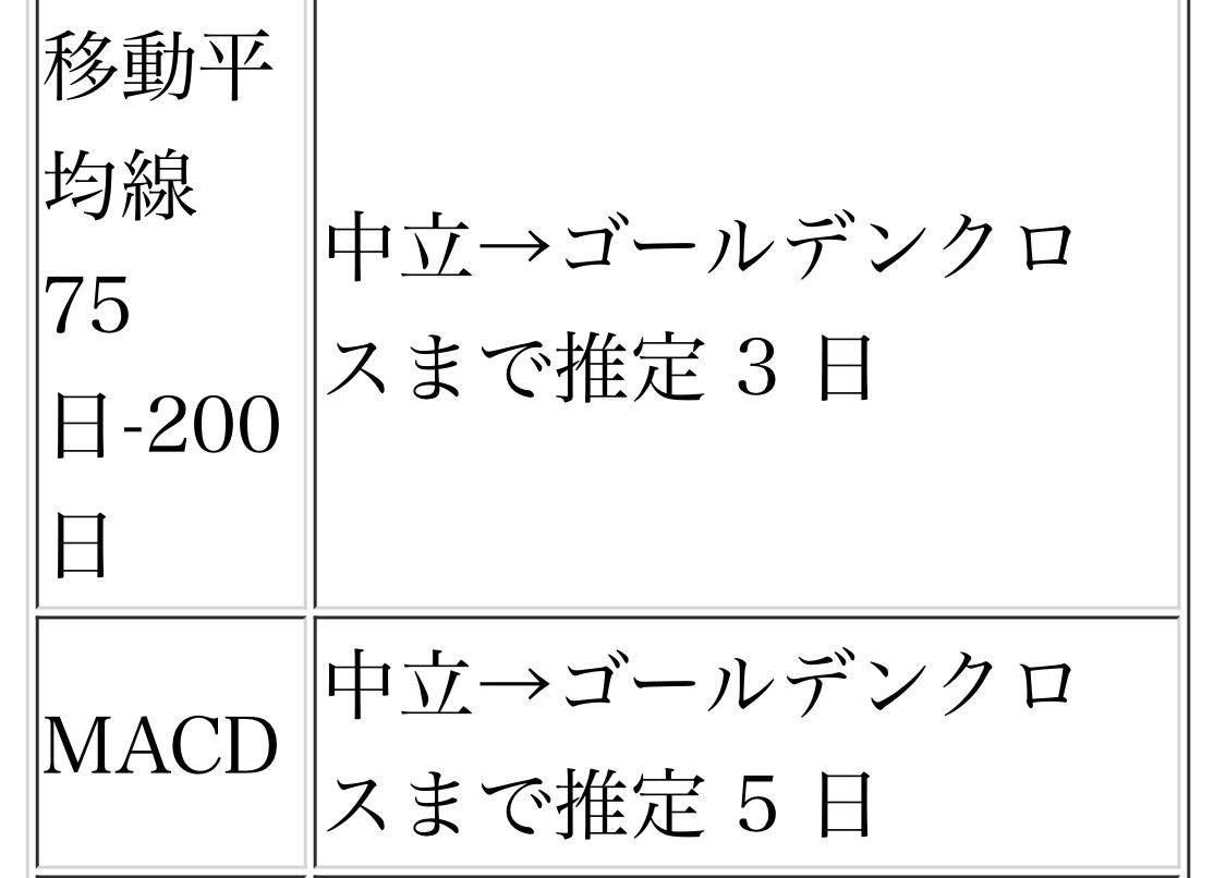 3935 - (株)エディア へ〜そ〜なんですか〜