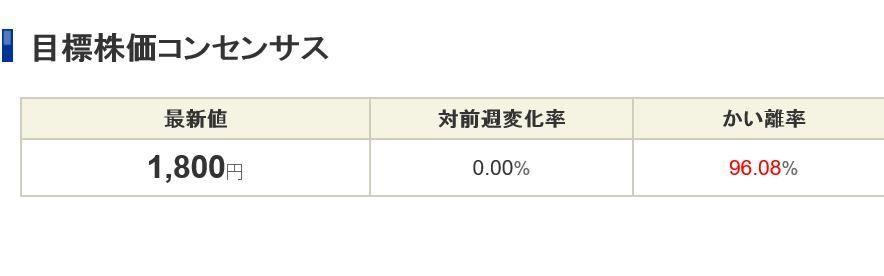 トーカロ 株価