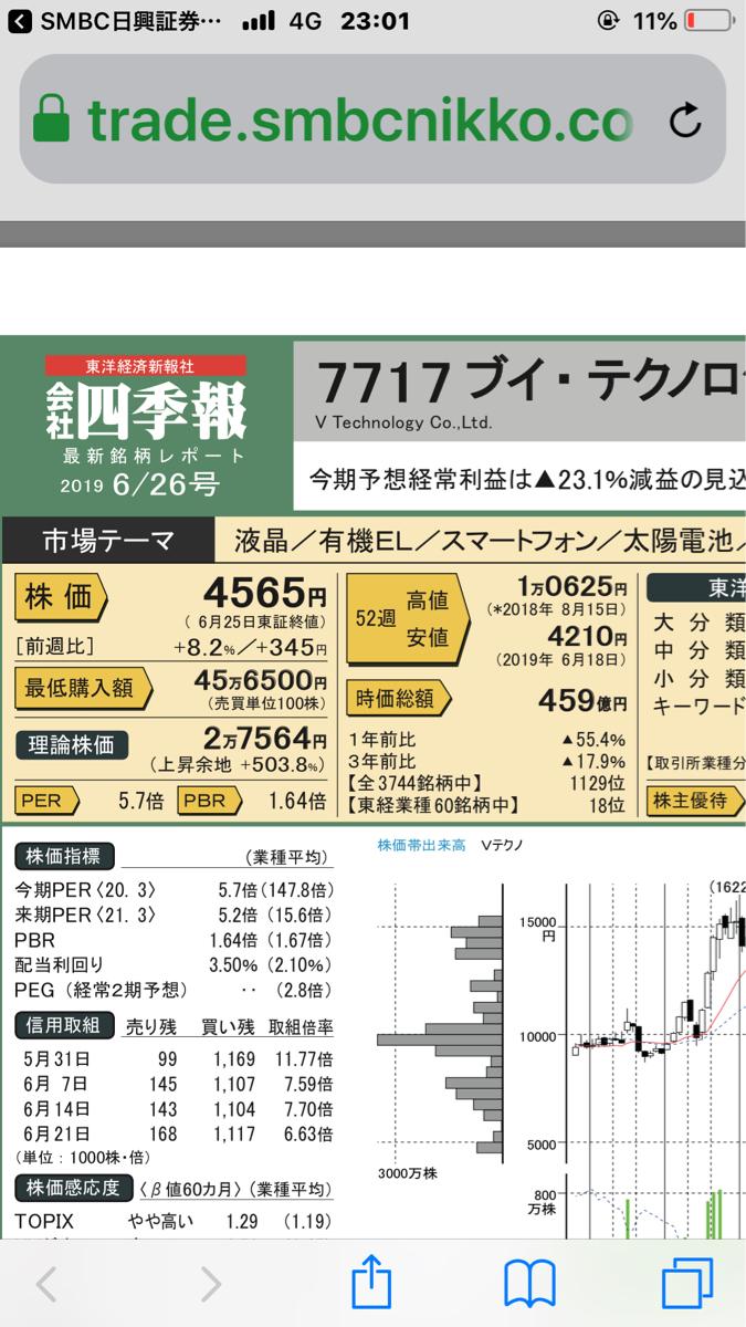 7717 - (株)ブイ・テクノロジー 6月26日    ブイ・テクノロジー  理論株価
