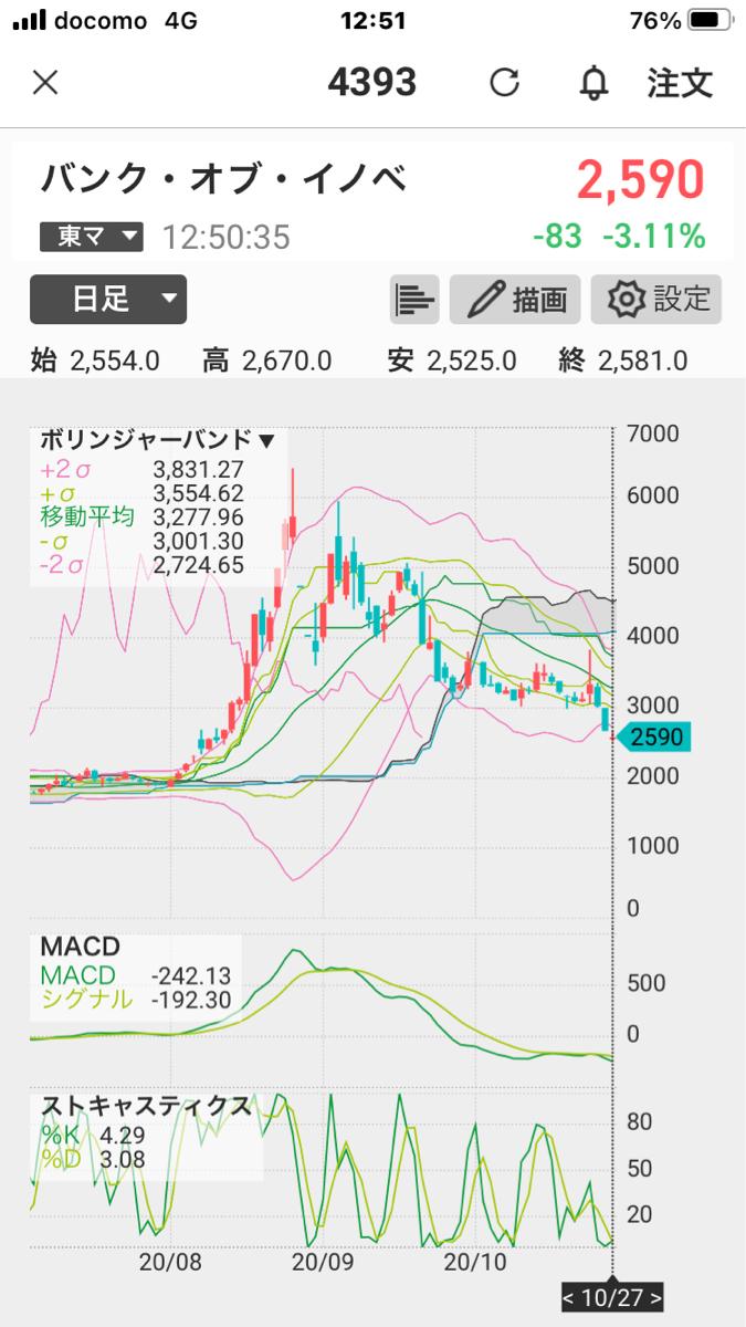 メルカリ 株価 掲示板