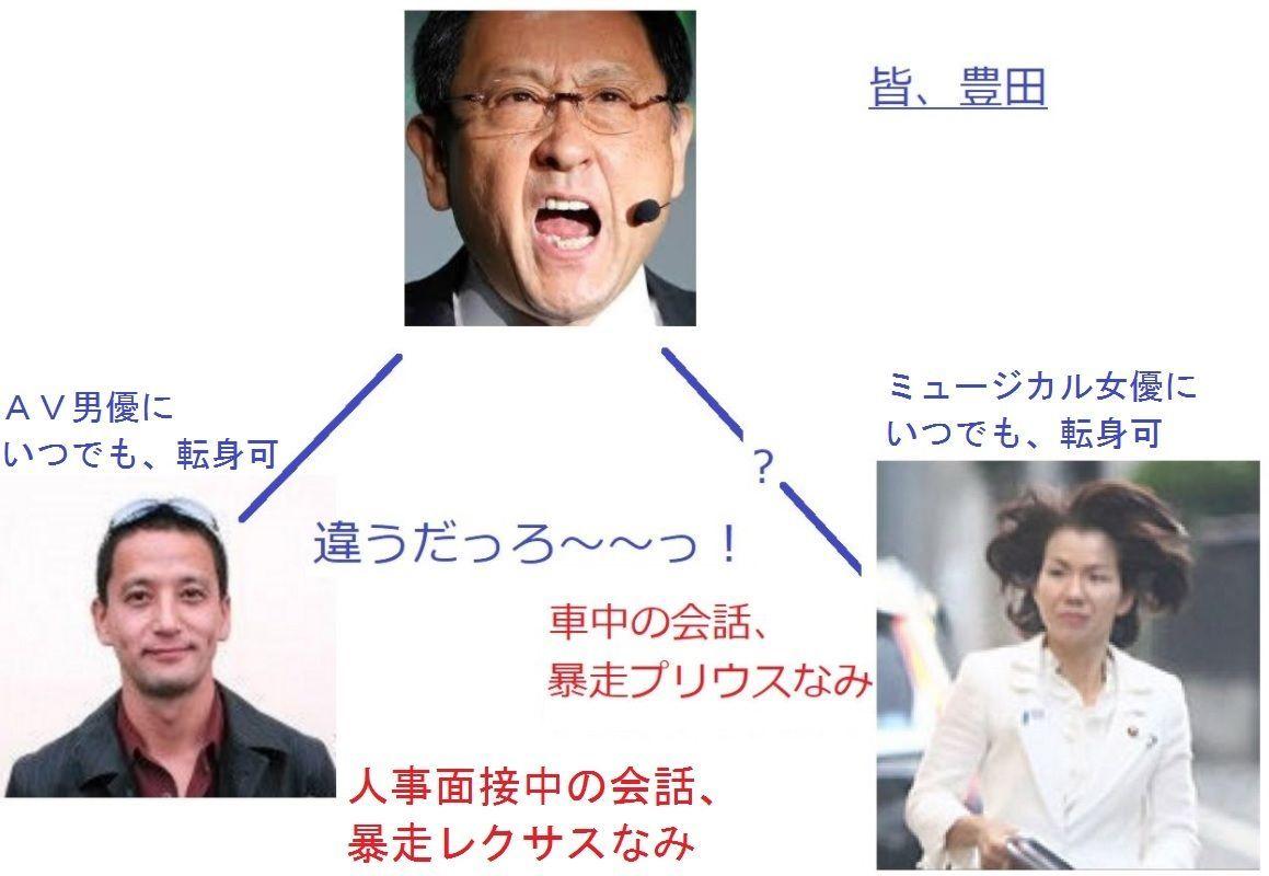 7203 - トヨタ自動車(株) 豊田が勝つか負けるかは、 愛知ではなく、埼玉県での最大の噂。
