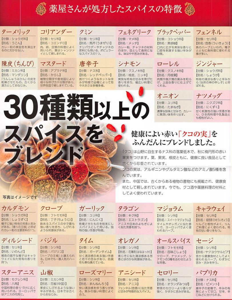 医薬 株価 中京