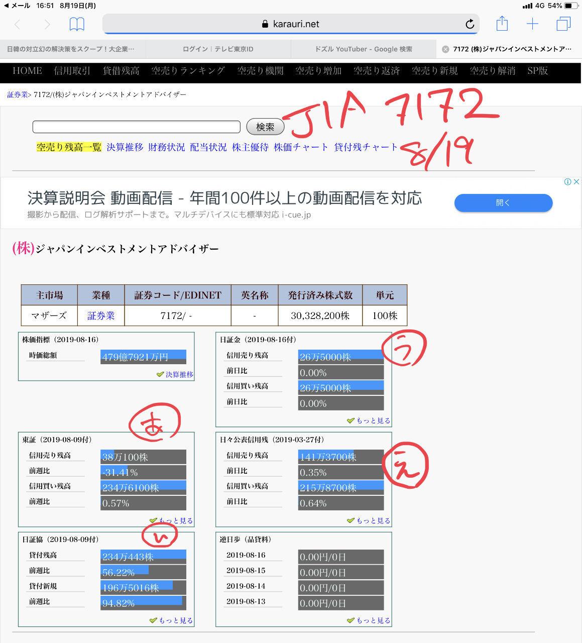 7172 - (株)ジャパンインベストメントアドバイザー これの見方がわからない。あ〜えを誰かに解説頂きたいのだが。