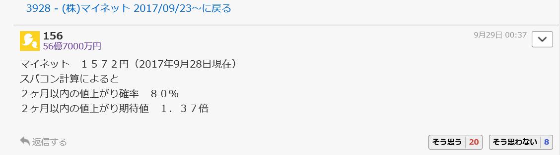 3928 - (株)マイネット マイネット 1810円(2017年10月4日現在) 4営業日で238円の値上がりです  >マイネット
