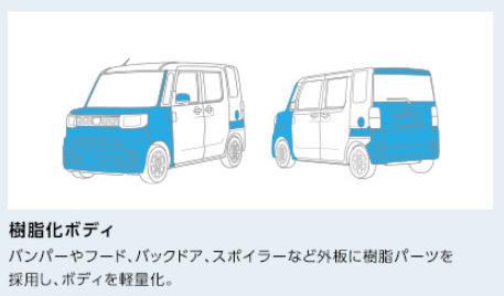 No.390 ダイハツ ウェイク - 424...