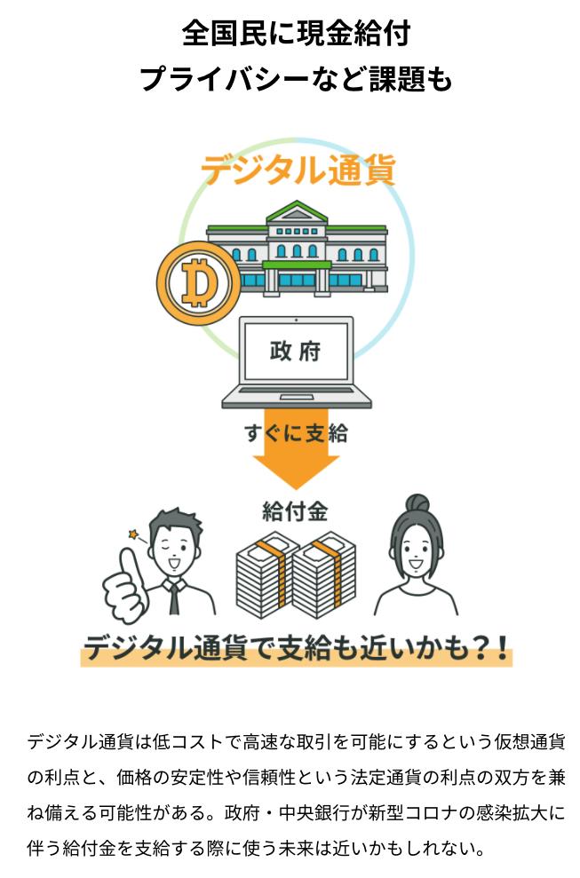 3556 - リネットジャパングループ(株) 国内もデジタル通貨をどんどん推し進めたいだろうな。 給付金支給が楽になるし。  来たら来たでリネット