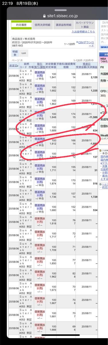4053 - (株)Sun Asterisk 、、、アホやってた、、、ガチホしてたら億万長者だったのに!!!