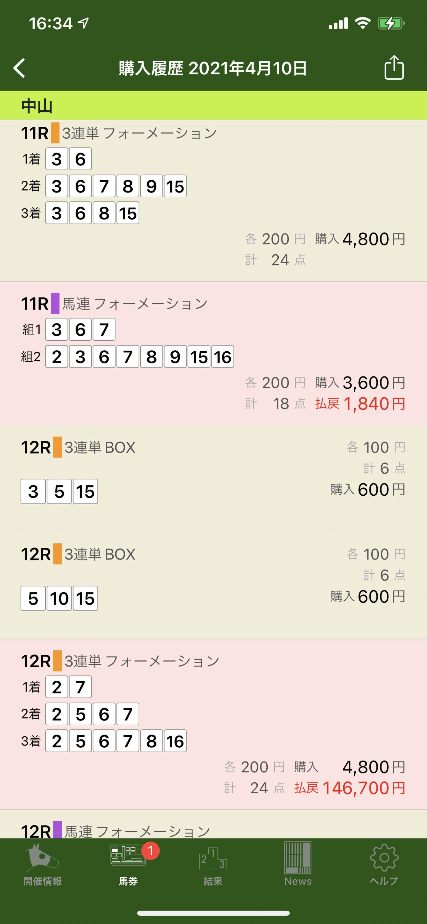競馬株式放浪記 今日は負けと思いましたが勝ちました!(*´ω`*)