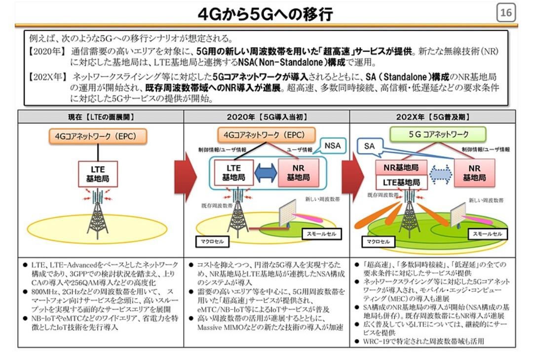 6930 - 日本アンテナ(株) その通りです、そりゃ数がめちゃくちゃ増える可能性があるので効率を高めようとするニュースが出て当然です