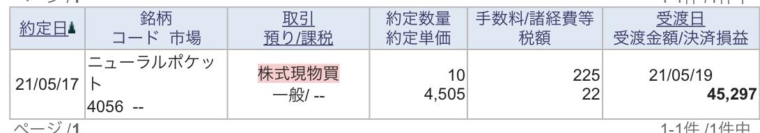 4056 - ニューラルポケット(株) 【ミニ株で目指せ1,000万円】 ニューラルポケットをドルコスト平均法で3年間買い続けたらどうなるか