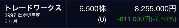 3997 - (株)トレードワークス 一応、信用側も貼っておきますね!
