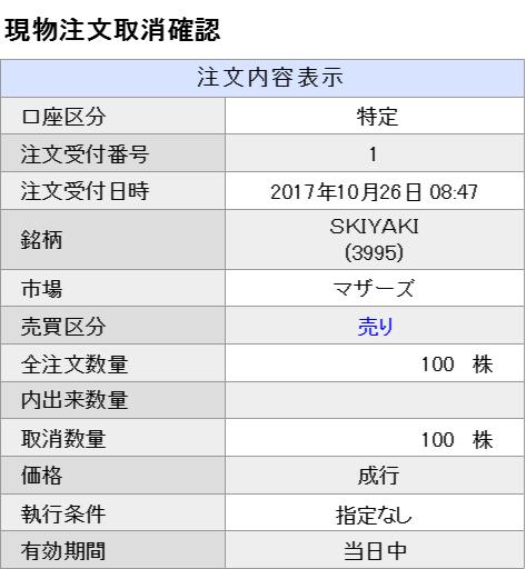 3995 - (株)SKIYAKI 比例配分もなく明日に1万円~9000円中旬で仕切り直しですかね 当選者さま おめでとうございます( ̄