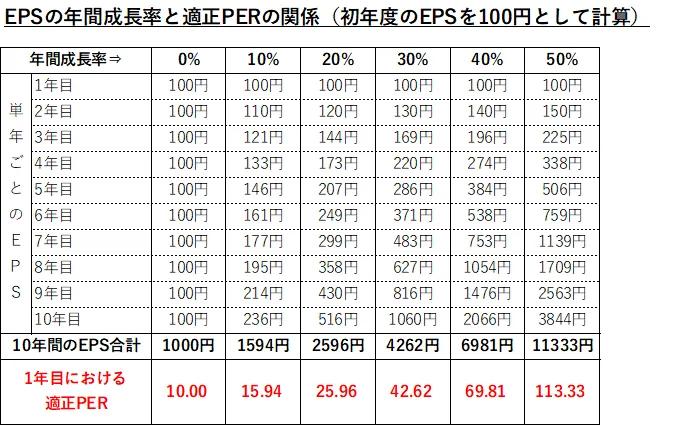 3186 - (株)ネクステージ 4Q決算で疑問に思っていたことが解消しました。  3Q時に上方修正した通期予想と実績を比べると、売上