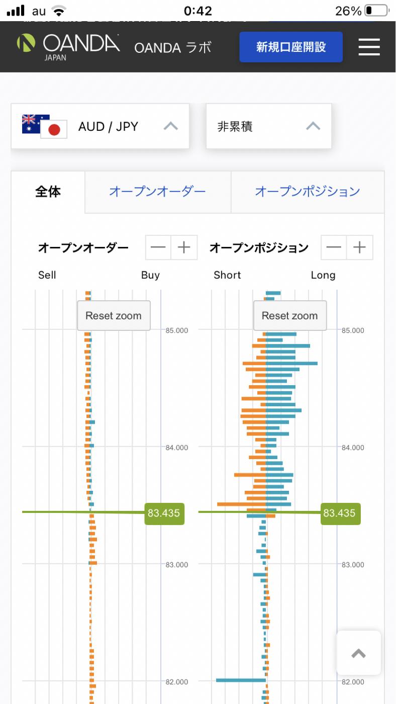 audjpy - オーストラリア ドル / 日本 円 みんな..ナンピンしすぎっしょ(*´Д`*)