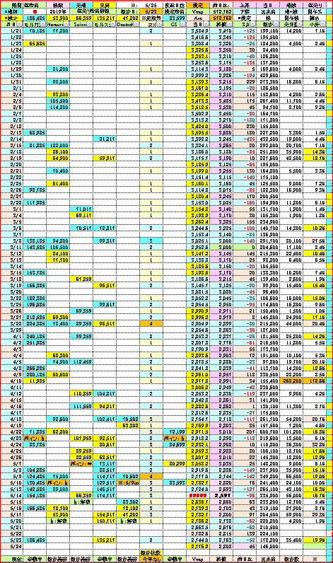 2160 - (株)ジーエヌアイグループ ほら 投稿ナンバー1 ohj 機関、機関というから これが機関の動向だよ 1月途中だけど参考にしたら