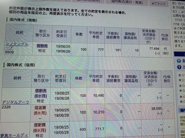 8909 - (株)シノケングループ 650〜850円のほぼ全ての値段で信用買いポジションを持ってるから、シノケンの現引で約200件の表示