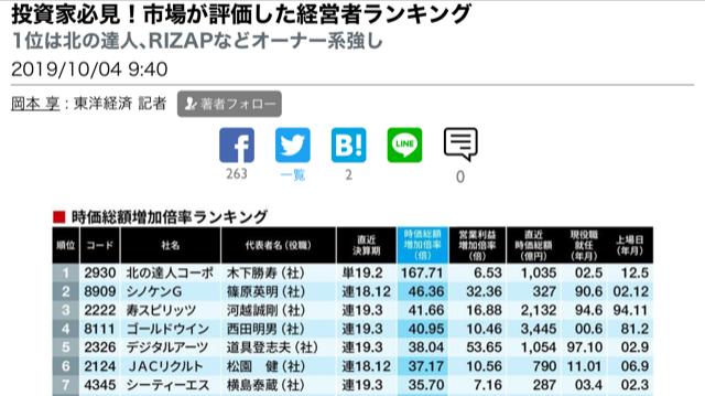 8909 - (株)シノケングループ 東洋経済の記事というか、ランキングに載ってました これって上げ材料にならないのでしょうか。  四季報
