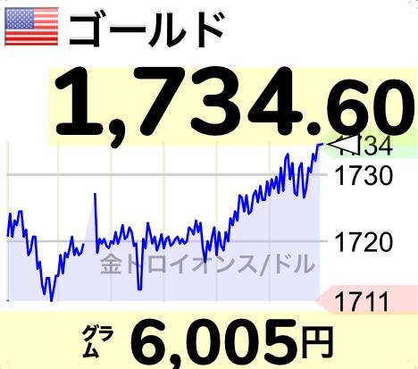 8705 - 岡藤日産証券ホールディングス(株) ゴールド直近高値目指して上🚀