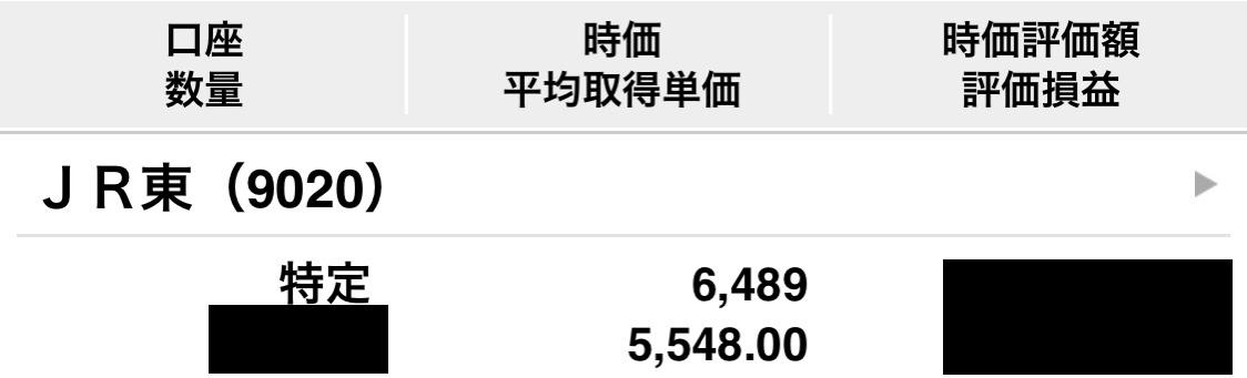9020 - 東日本旅客鉄道(株) 結果論だけどどこかでリスク取って入らないと利益は生まれない 買いでも売りでも 永久に上がり続けたり下