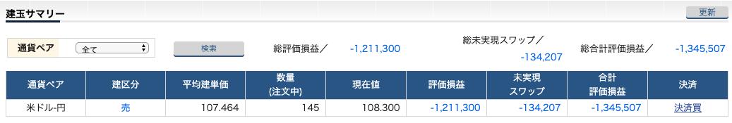 4875 - メディシノバ 暇つぶしFXネタ だから米中部分合意はドル売りだとあれほど、、、  あと1円、、、 メディシノバもF