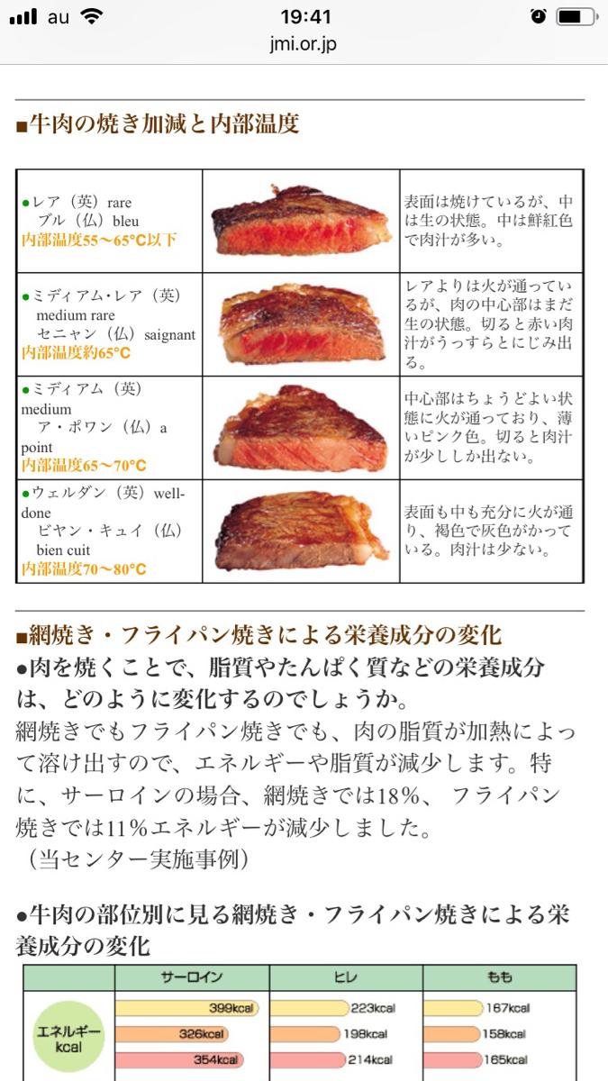 3053 - (株)ペッパーフードサービス 公益財団法人 日本食肉消費総合センター 見て来いよ