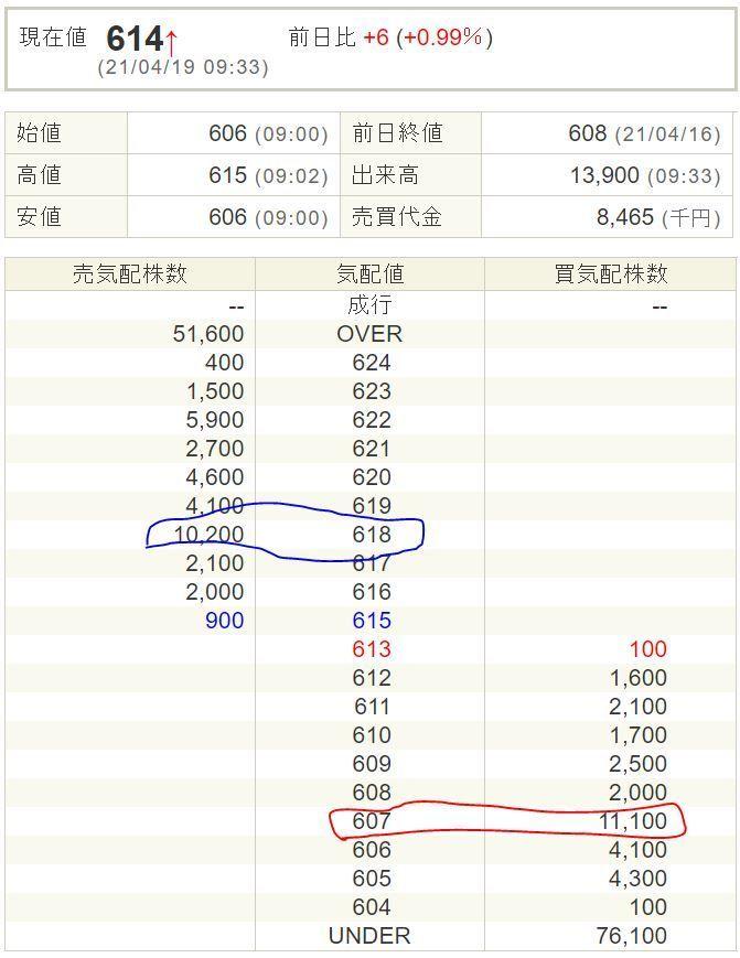 4228 - 積水化成品工業(株) 4月19日 9:33分