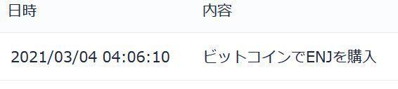 株式とメインレース予想 朝方買ってみたのが良かったのか(^^)