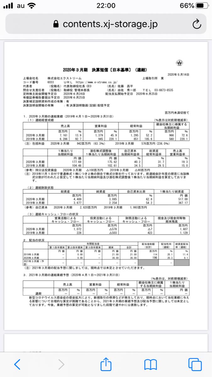 3936 - (株)グローバルウェイ 今季最高益、コロナ影響なし! 超優良銘柄(^^)