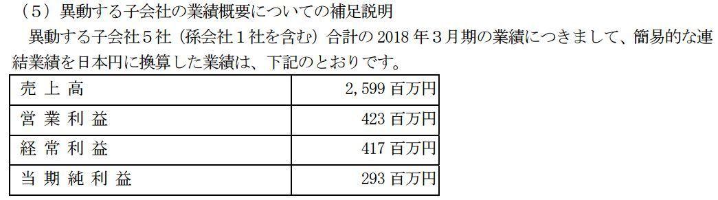 3323 - レカム(株) うんあ~w