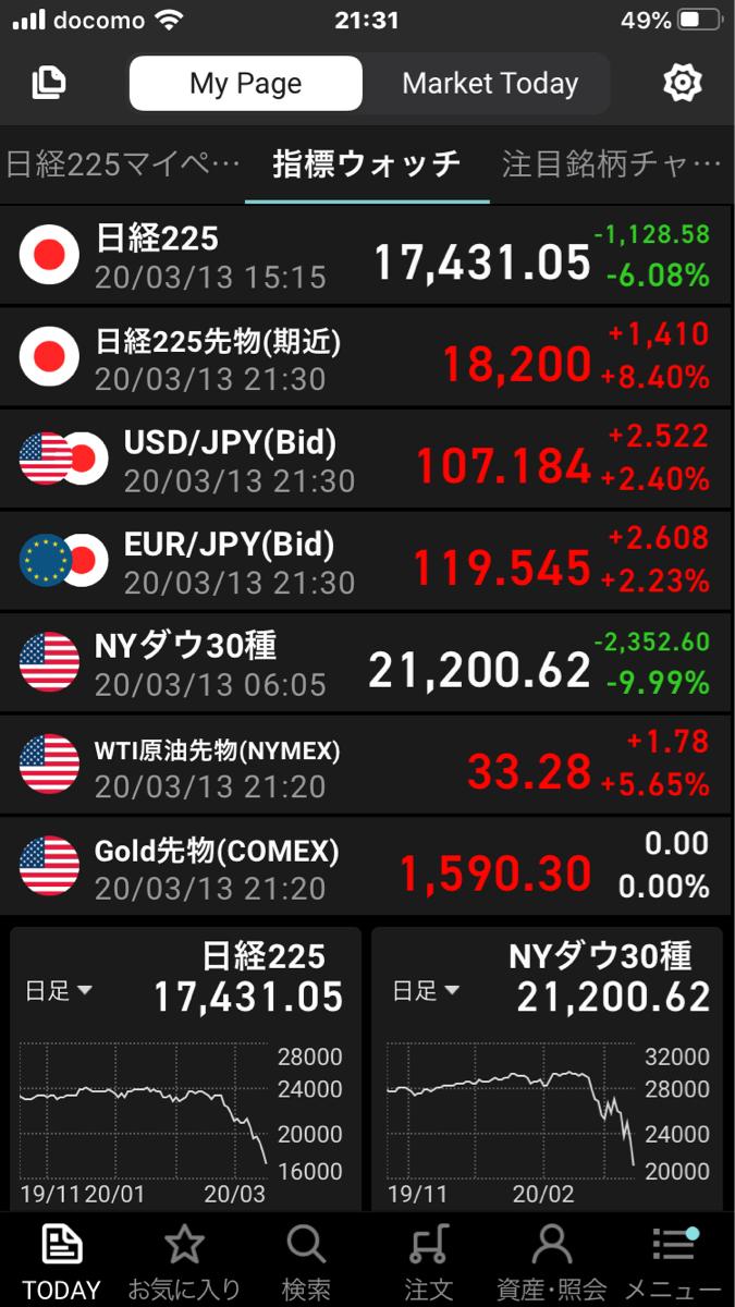 ケンウッド 株価