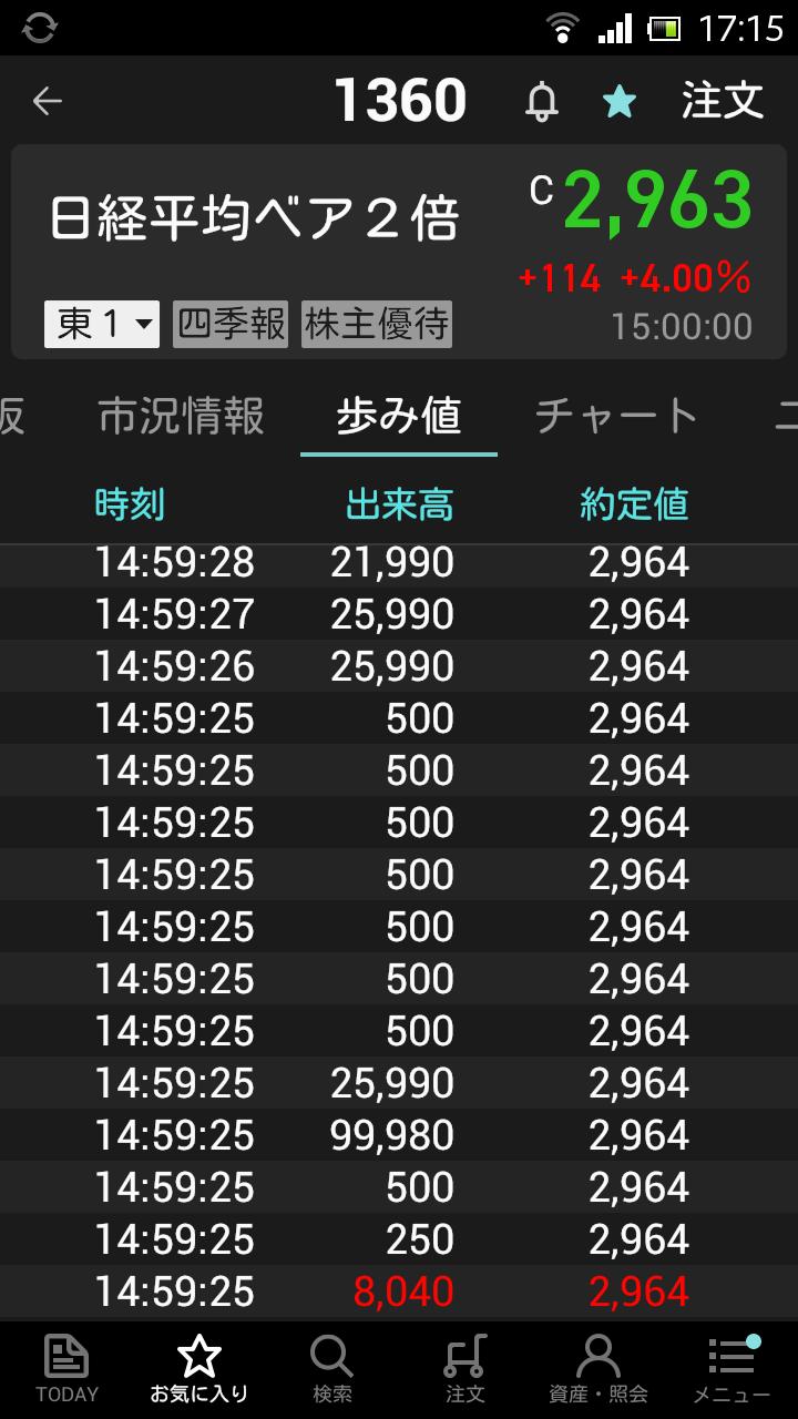 1357 - (NEXT FUNDS) 日経ダブルインバース上場投信 他の印旛だけど、2964円で293000株の一気買いがあった。