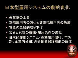 1357 - (NEXT FUNDS) 日経ダブルインバース上場投信 日本型雇用システムから欧米型雇用システムに代わっていくということ。