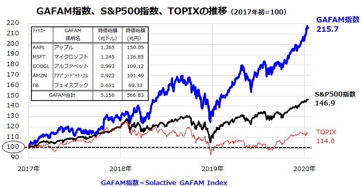 日経 ダブル インバース 株価 NEXT...