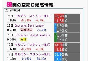 4393 - (株)バンク・オブ・イノベーション MORGAN update