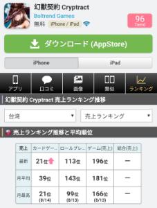 4393 - (株)バンク・オブ・イノベーション 初動セルランw