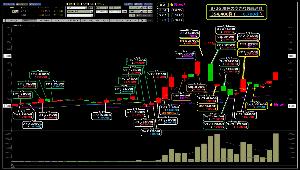 4393 - (株)バンク・オブ・イノベーション おさらい。 8/26計算分、スイスが、6700株と少しだけ返済。 他のHF4社は変わらず動きなし。