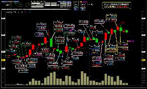 4393 - (株)バンク・オブ・イノベーション おさらい。 9/17計算分、先日に引き続き、売りに転じたスイスジャパン、 今回も更に、6500株の売